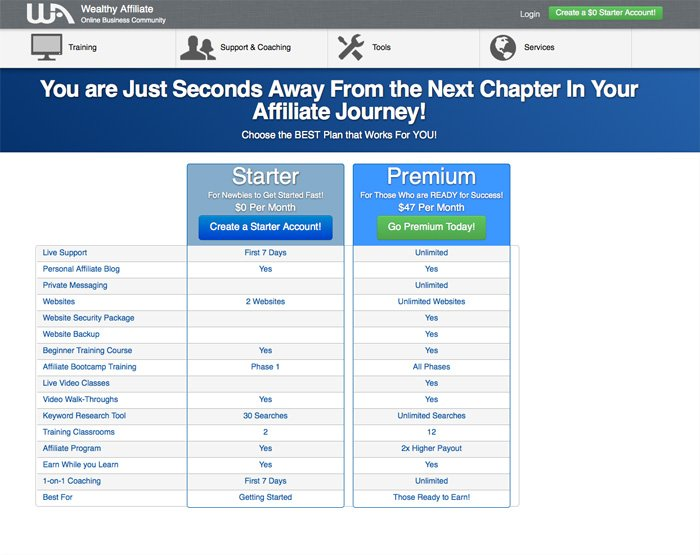 $0 Starter Account Wealthy Affiliate Review Screen Capture